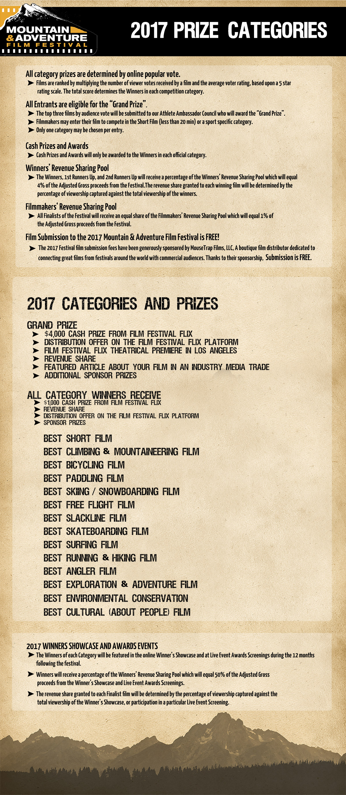 MAFF-categories_and_prizes_2017_WEB