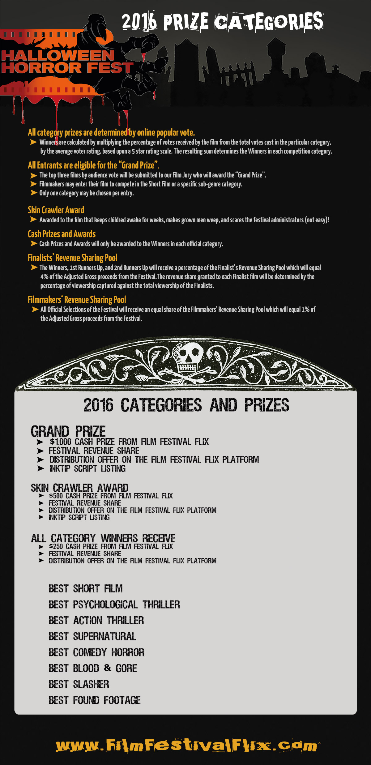 hhf-categories_and_prizes_2016_web